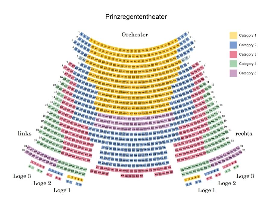Мюнхенский оперный фестиваль. Схема зала театра Принца Регента