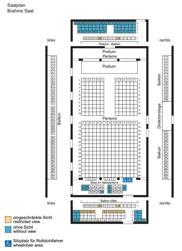 Зал Брамса Венской филармонии - схема