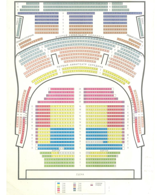 Фестиваль Мстислава Ростроповича - схема Большого зала консерватории