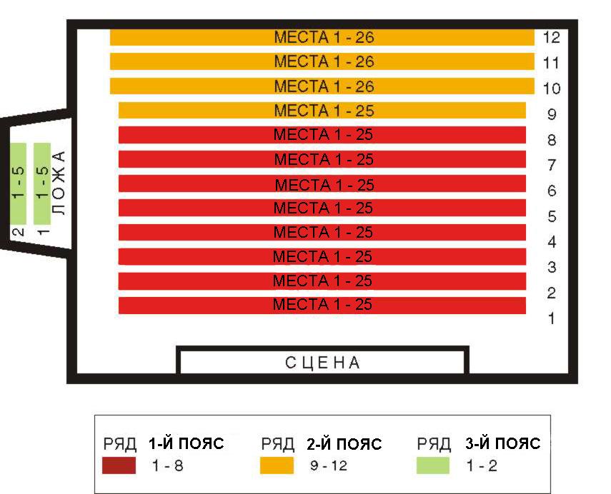 Московская государственная академическая филармония - Гнесинский концертный зал на Поварской - схема зала