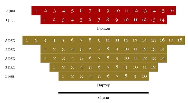 Московская государственная академическая филармония - Камерный зал Филармонии - схема зала