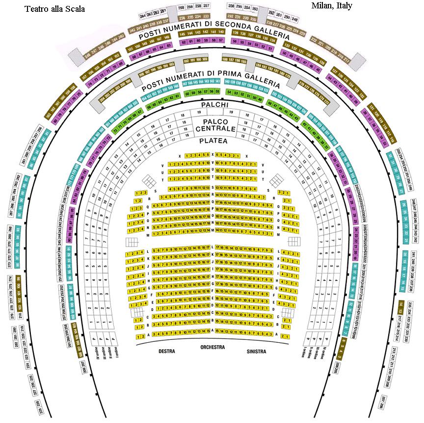 Схема зала театра Ла Скала