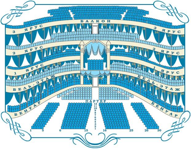 Фестиваль Звезды белых ночей. Схема зала Мариинского театра