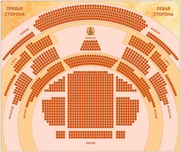 Фестиваль Звезды белых ночей. Схема зала театра Мариинский-2
