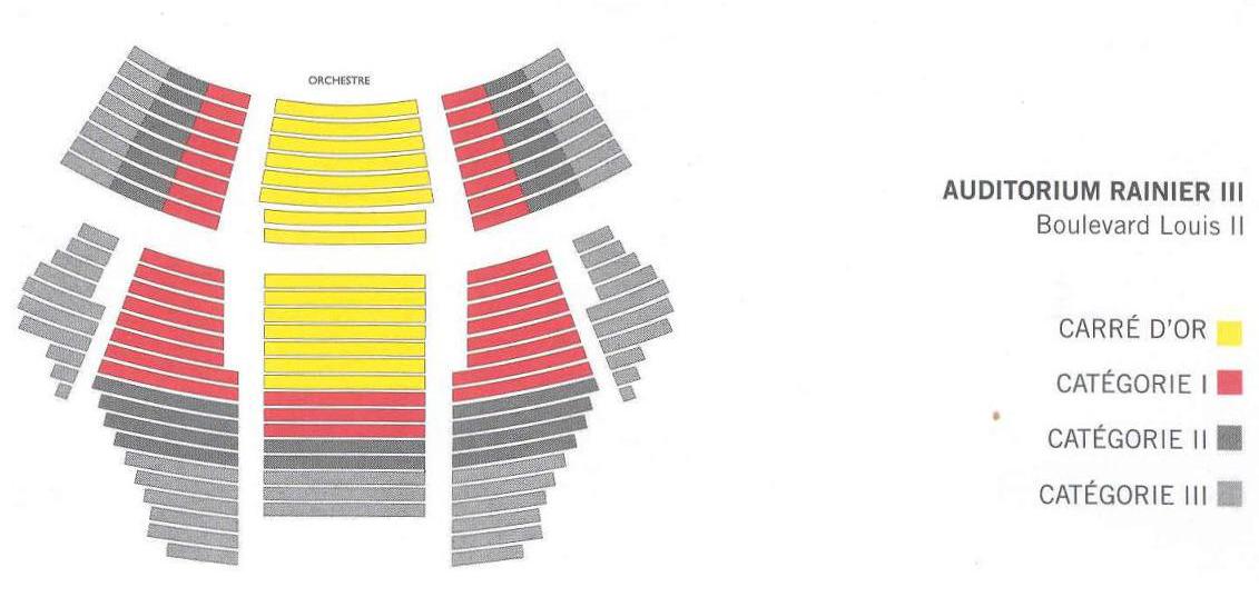 Схемы залов Оперы Монте-Карло - Аудиториум Ренье
