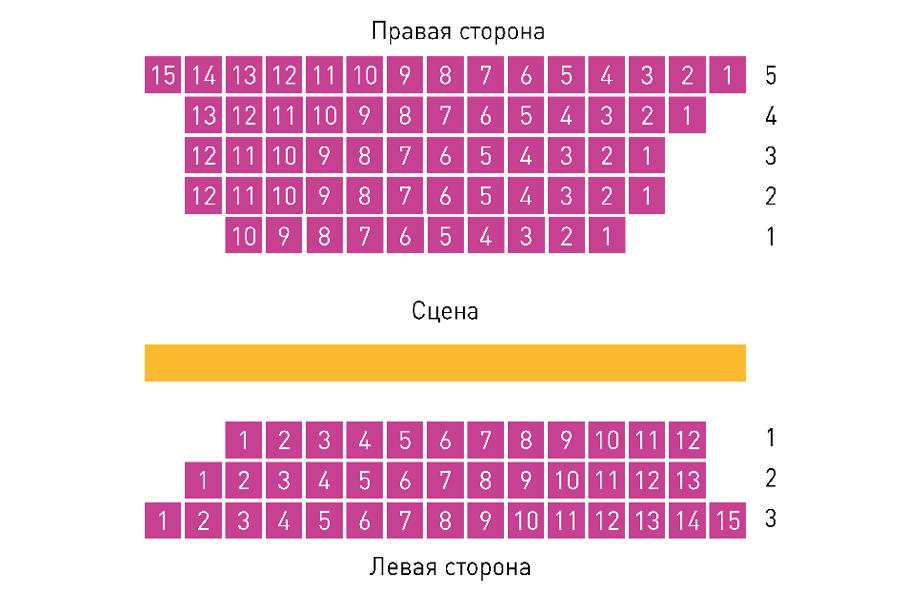 Филиал Театра им. А.С. Пушкина