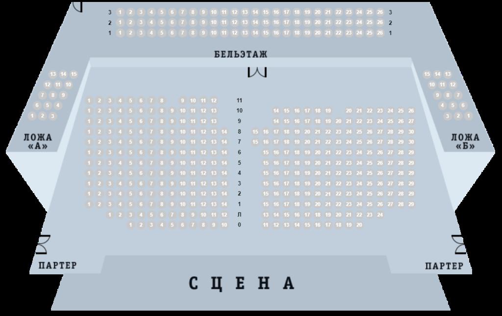 Академический Малый драматический театр - Театр Европы - основная сцена