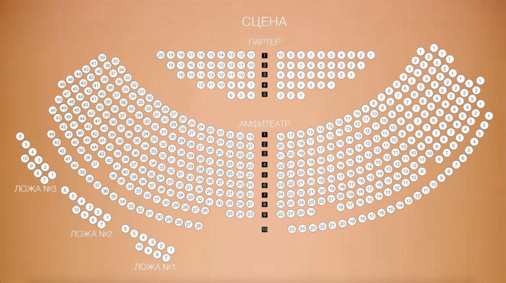 Московский дом музыки - схема Театрального зала