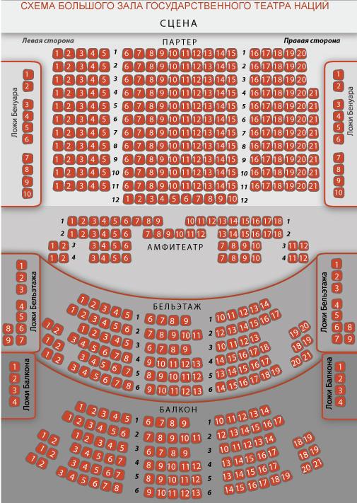 Театр наций - основная сцена